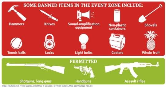 banned-items-at-US-conventionV3